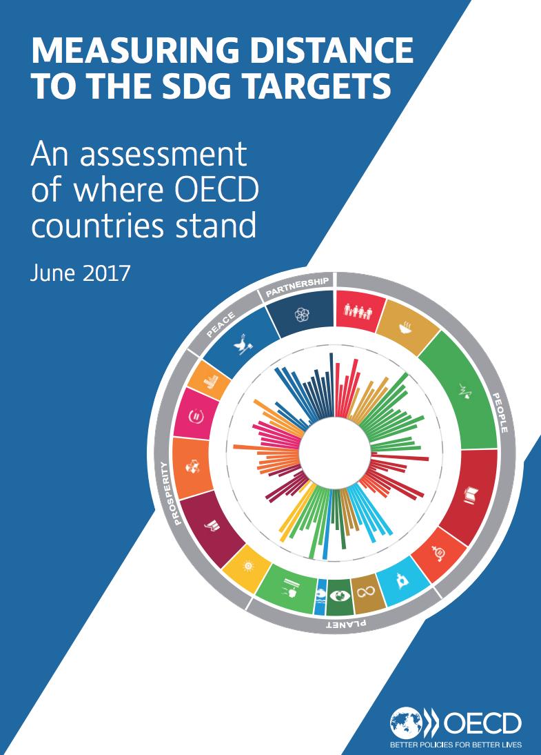 Measuring Distance to the SDG Targets cover image