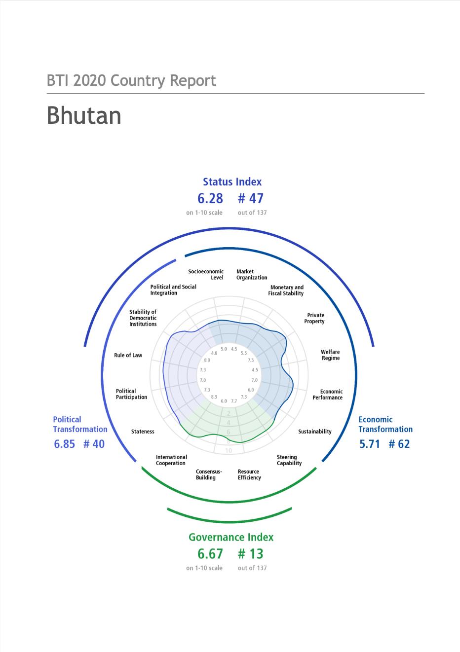 BTI 2020 Country Report: Bhutan