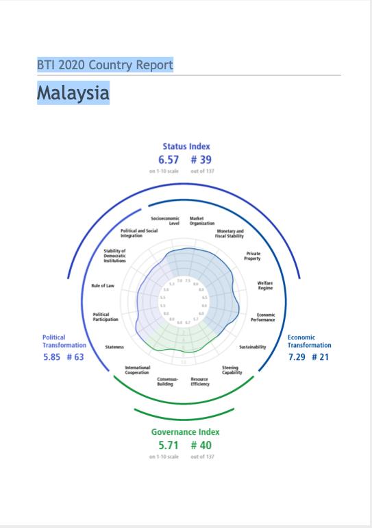 BTI 2020 Country Report Malaysia