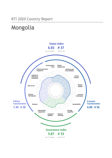 BTI 2020 Country Report Mongolia