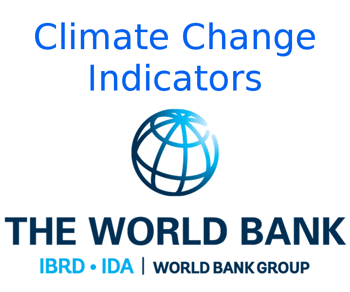 Climate Change Indicators