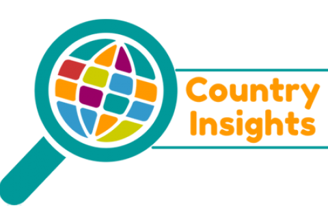 Land Portal: Country Insights